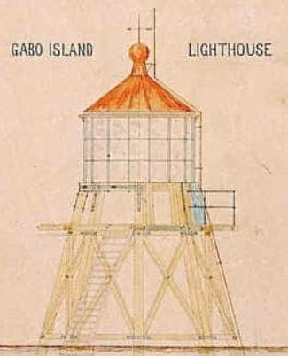 The first Gabo Island Lighthouse